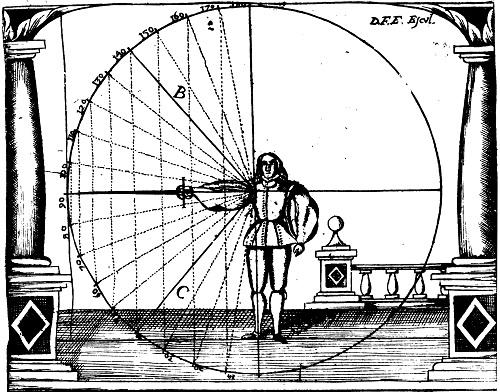 La position d'angle droit
